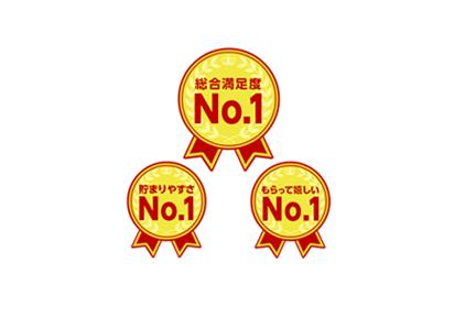 ユーザー支持率No.1の楽天ポイントが貯まる、使える!