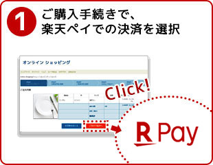 https://checkout.rakuten.co.jp/img/index/customer/flow_img01.jpg